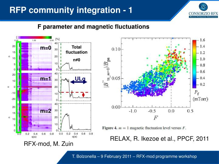 RFP community integration - 1