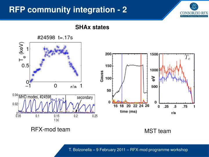 RFP community integration - 2