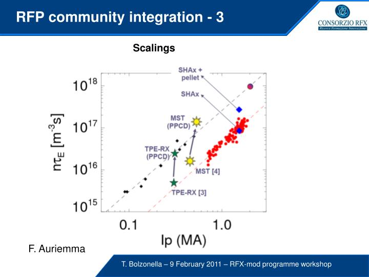 RFP community integration - 3