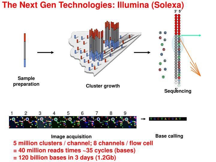 The Next Gen Technologies: Illumina (Solexa)