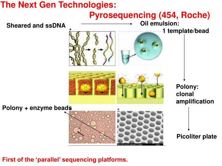 The Next Gen Technologies: