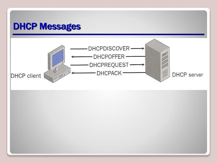 DHCP Messages
