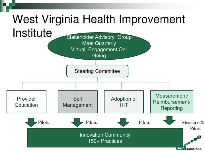 West Virginia Health Improvement Institute