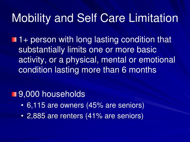 Mobility and Self Care Limitation