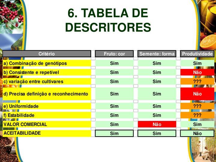 6. TABELA DE