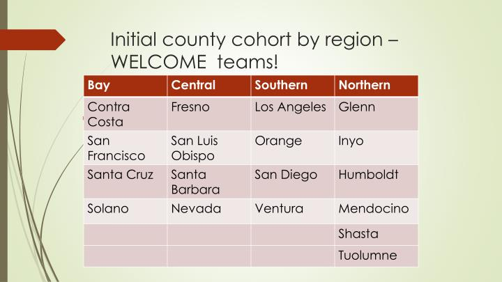 Initial county cohort by region –