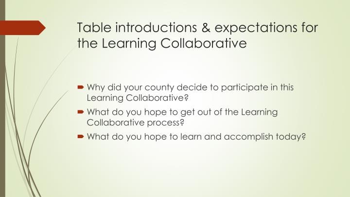 Table introductions & expectations for the Learning Collaborative