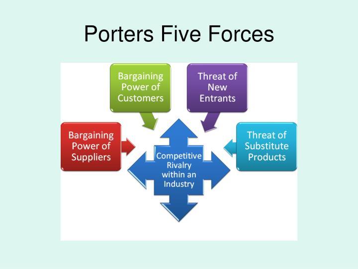 safaricom porters five forces