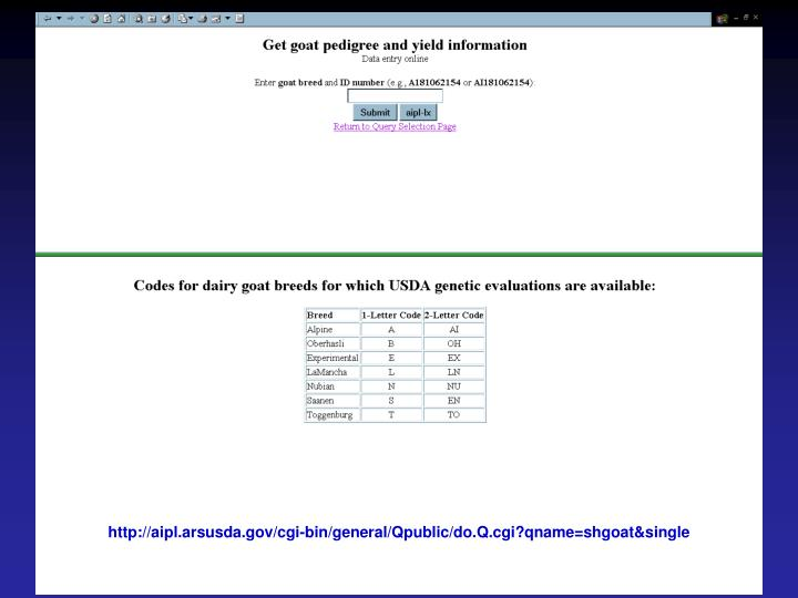 Get goat pedigree and yield information
