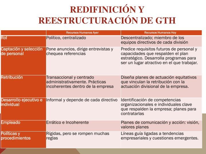 REDIFINICIÓN Y REESTRUCTURACIÓN DE GTH