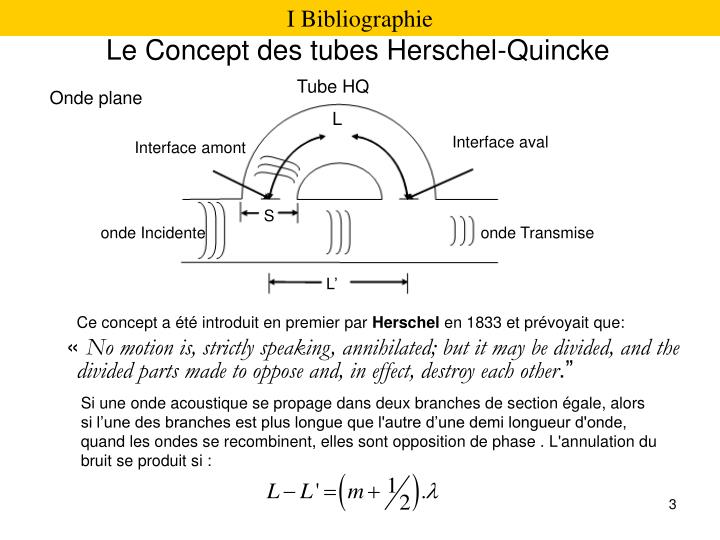 Le concept des tubes herschel quincke