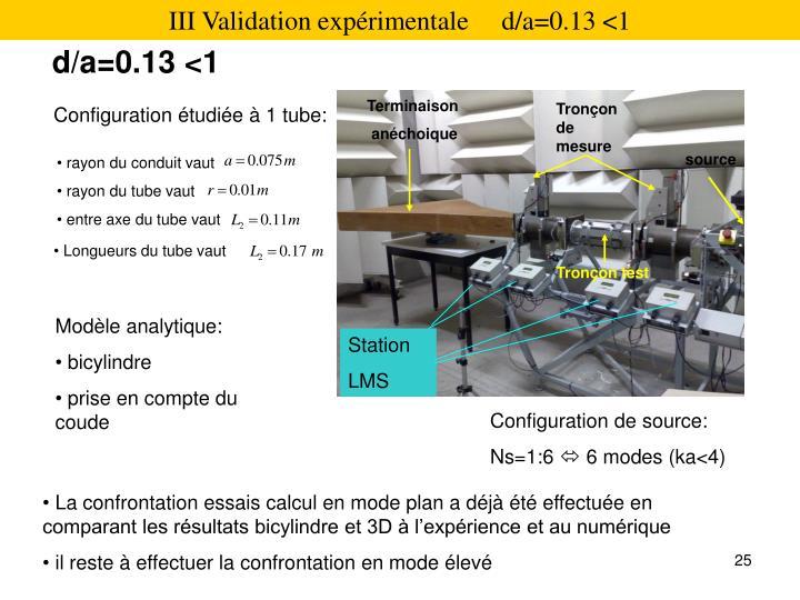 III Validation expérimentale     d/a=0.13 <1