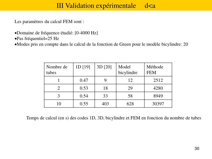 III Validation expérimentale     d<a
