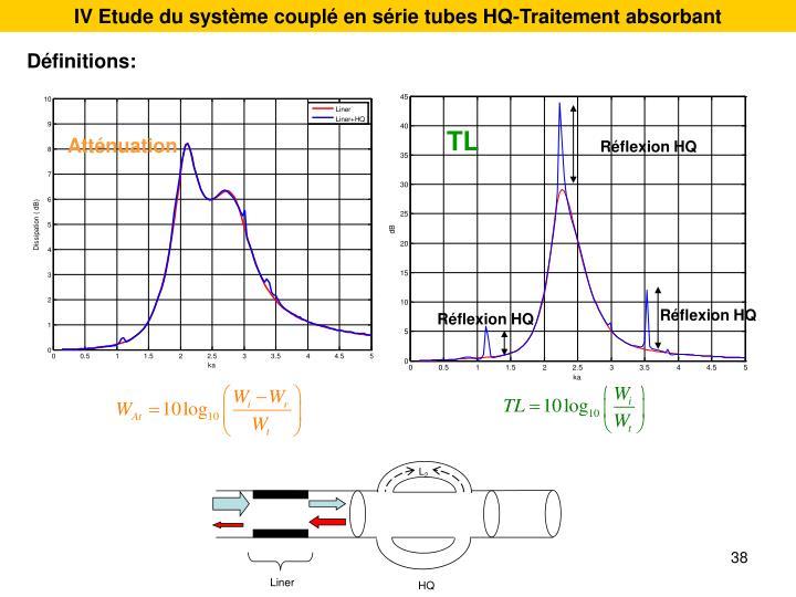 IV Etude du système couplé en série tubes HQ-Traitement absorbant