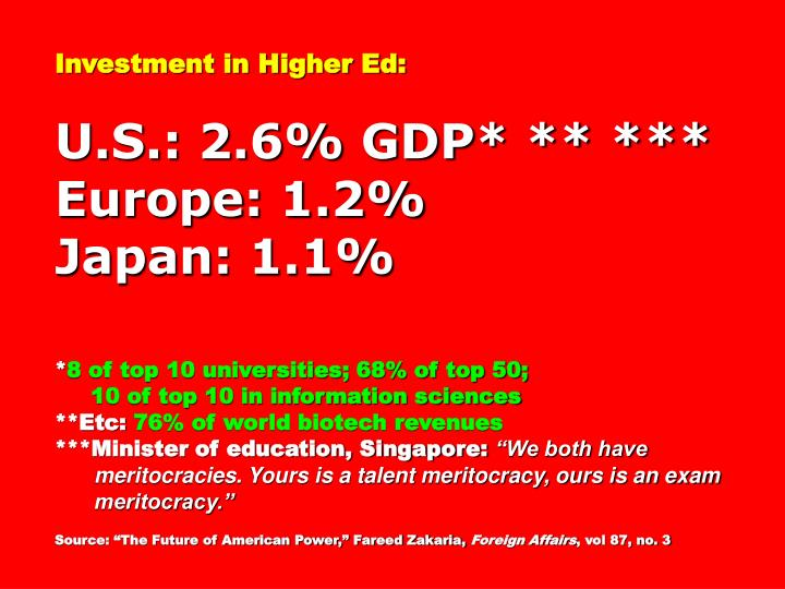 Investment in Higher Ed: