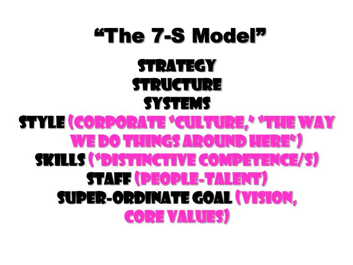 """The 7-S Model"""