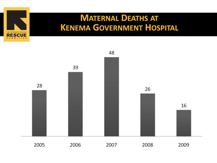 Maternal Deaths at
