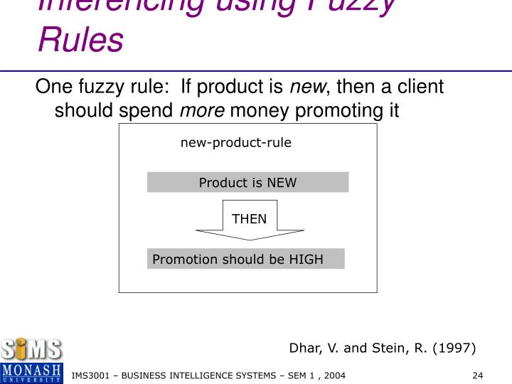 new-product-rule