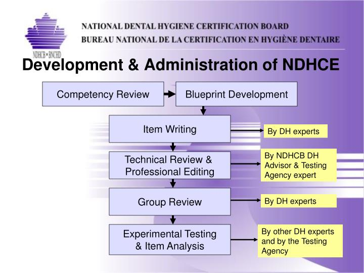 Ppt national certification what is it all about powerpoint development administration of ndhce competency review blueprint development malvernweather Images