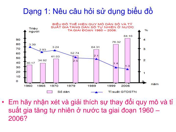 Dạng 1: Nêu câu hỏi sử dụng biểu đồ