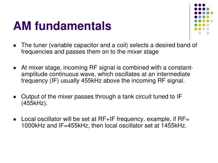AM fundamentals
