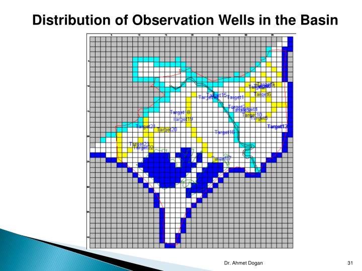 Distribution of Observation Wells in the Basin
