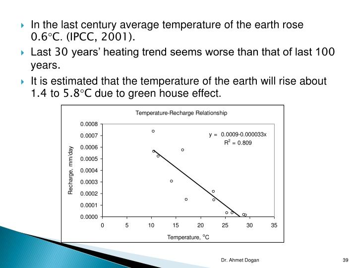 In the last century average temperature of the earth rose