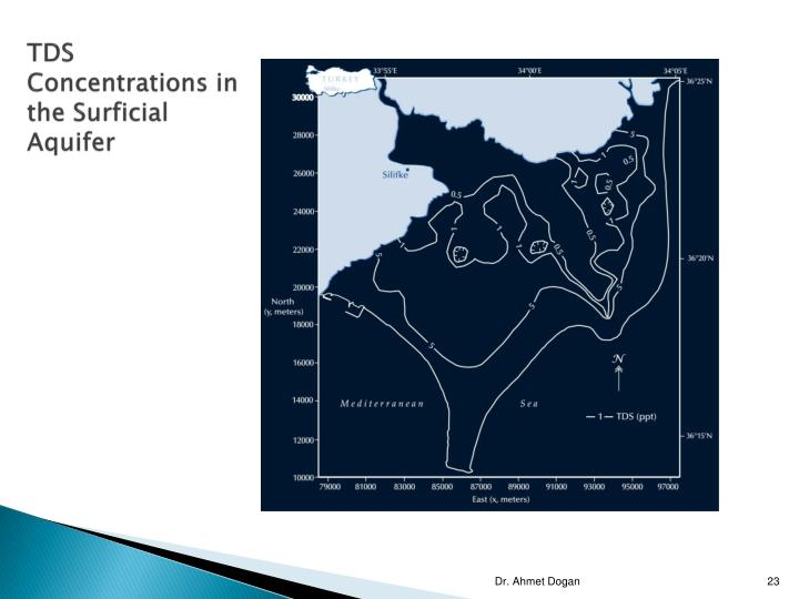 TDS Concentrations in the Surficial Aquifer