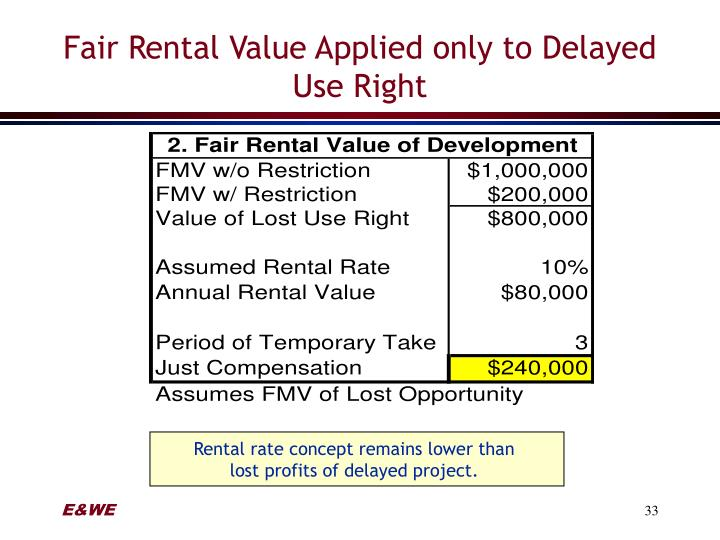 Fair Rental Value Applied only to Delayed Use Right