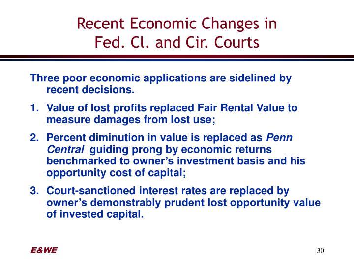 Recent Economic Changes in
