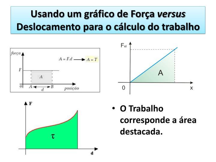 Usando um gráfico de Força