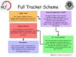 full tracker scheme