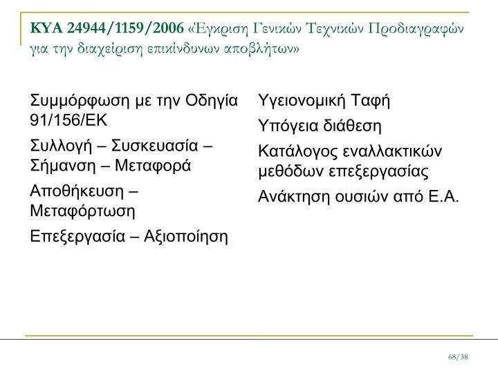 Συμμόρφωση με την Οδηγία 91/156/ΕΚ