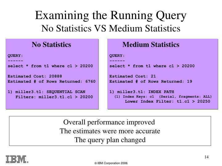 Examining the Running Query