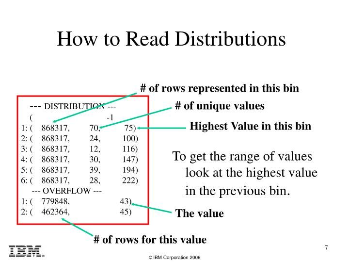 To get the range of values look at the highest value in the previous bin