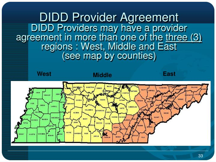 DIDD Provider Agreement