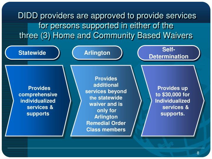 DIDD providers are approved to provide services for persons supported in either of the