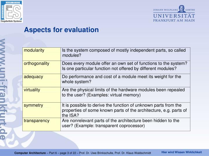 Aspects for evaluation