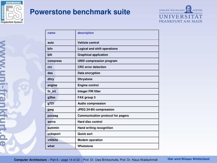 Powerstone benchmark suite
