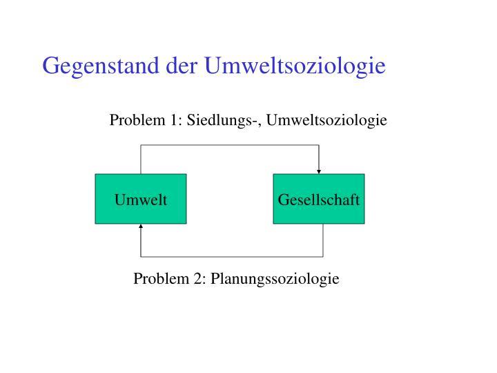 Gegenstand der Umweltsoziologie