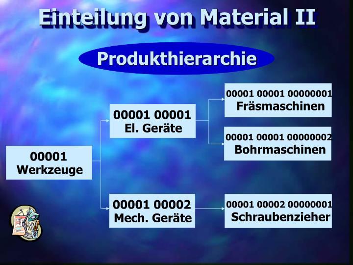 Produkthierarchie