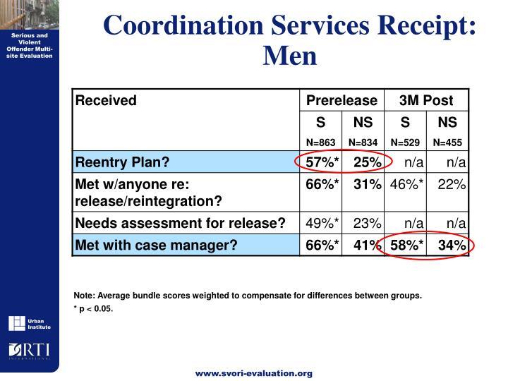 Coordination Services Receipt: Men