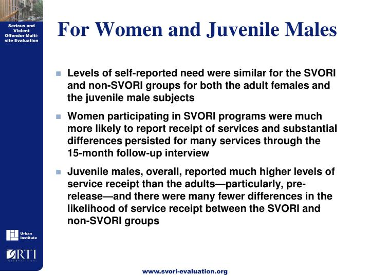 For Women and Juvenile Males