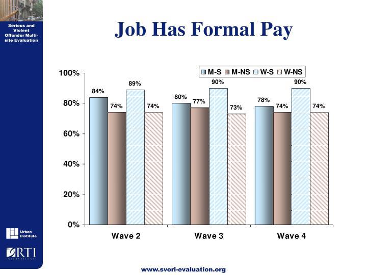 Job Has Formal Pay
