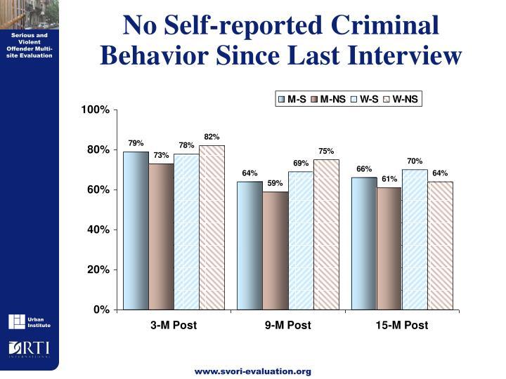 No Self-reported Criminal Behavior Since Last Interview