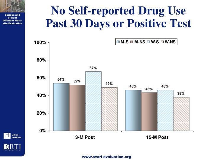 No Self-reported Drug Use