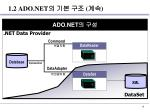 1 2 ado net1