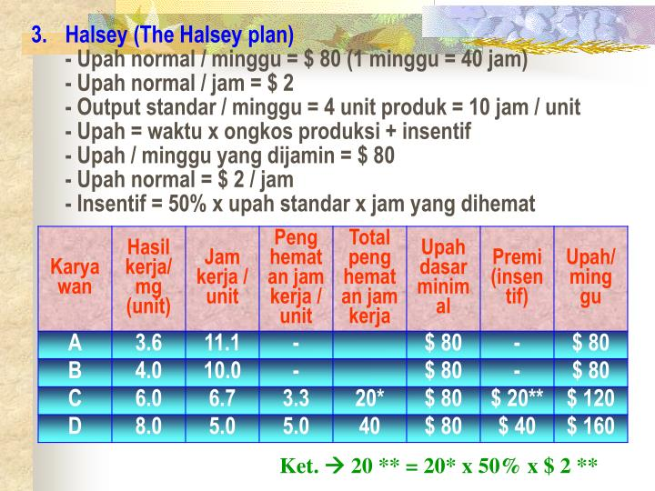 Halsey (The Halsey plan)