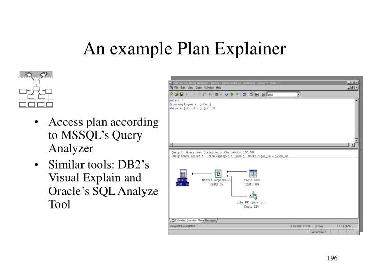 An example Plan Explainer