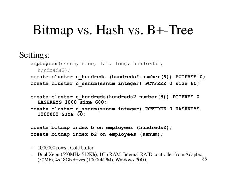 Bitmap vs. Hash vs. B+-Tree